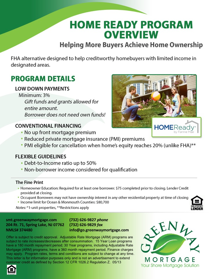 HomeReady Program Overview